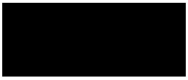Osang